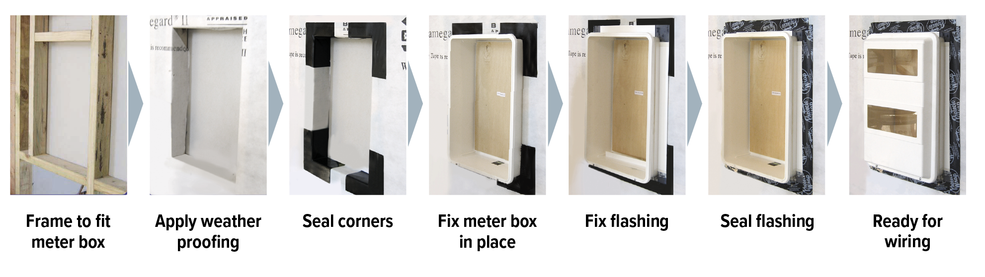 meter-box-flashing-installation