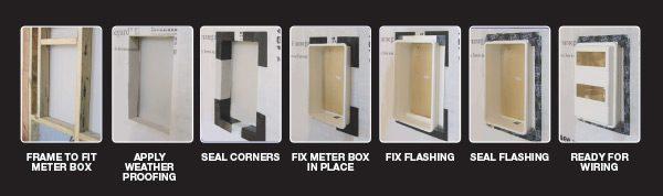 meterboxes-new