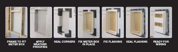 prev  next  meterbox-group-shot